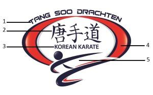 Symboliek logo TSD
